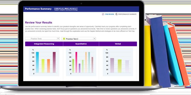 GMAT Score Tracking