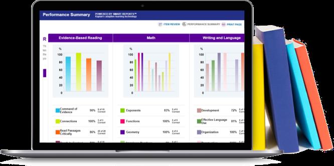 SAT Score Tracking